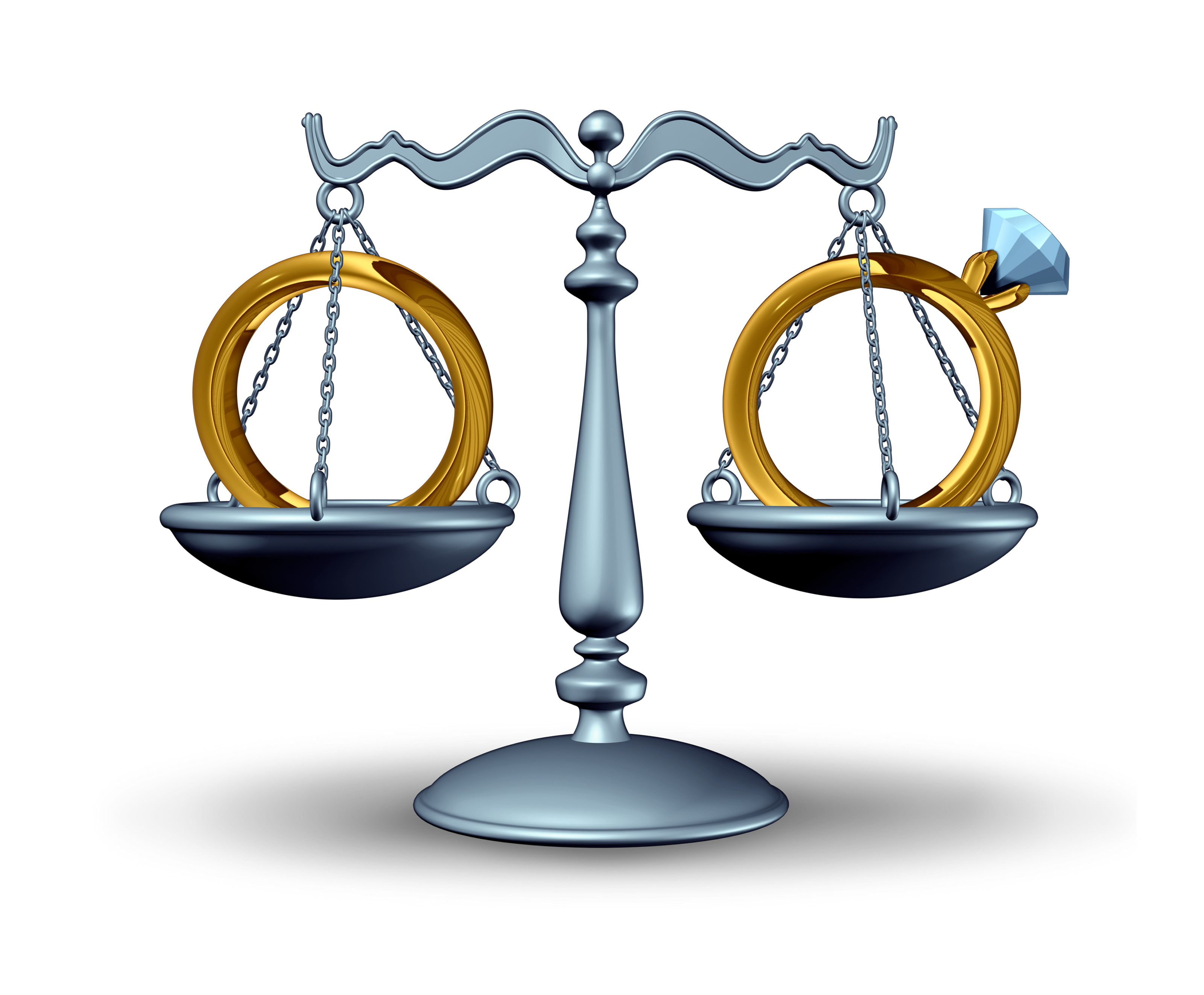 What Are Prenuptial Agreements